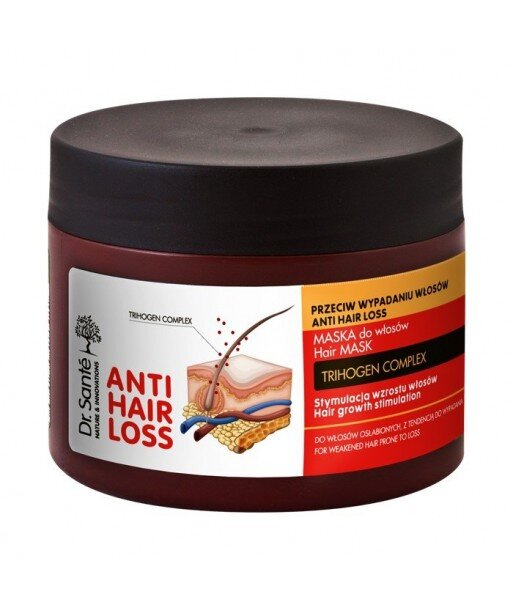 Dr. Sante. Anti Hair Loss - Maska stymulująca wzrost włosów 300 ml